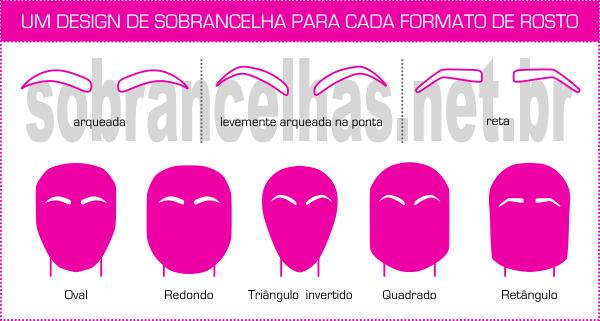 um design de sobrancelha para cada formato de rosto